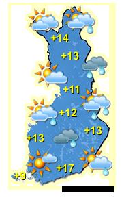 Foreca Etusivu